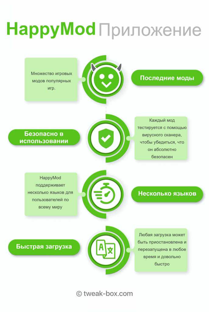HappyMod App russian