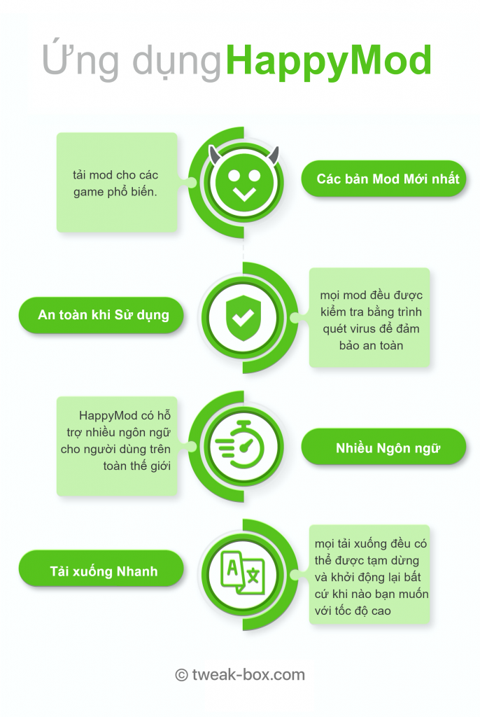 HappyMod App Vietnamese
