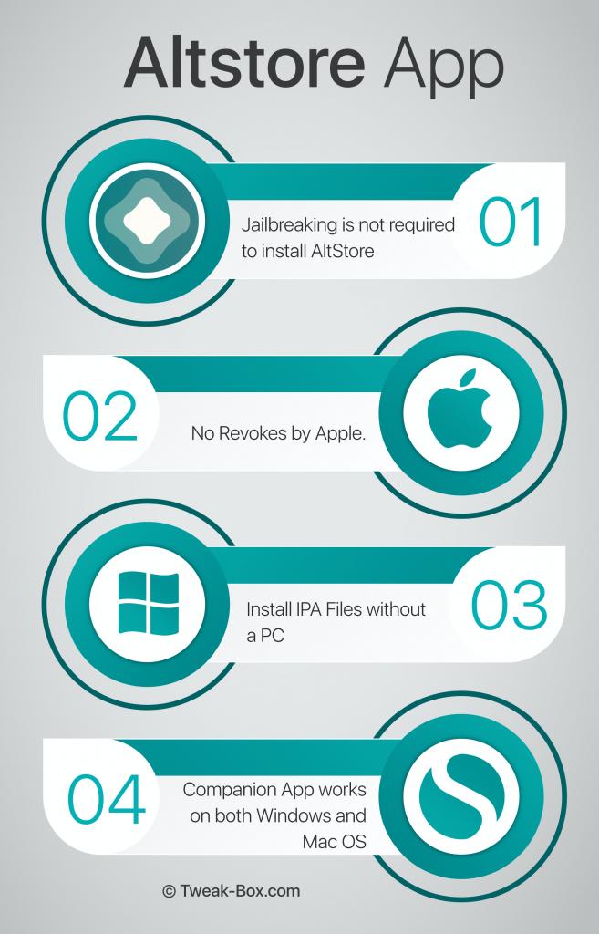 altstore app infographic
