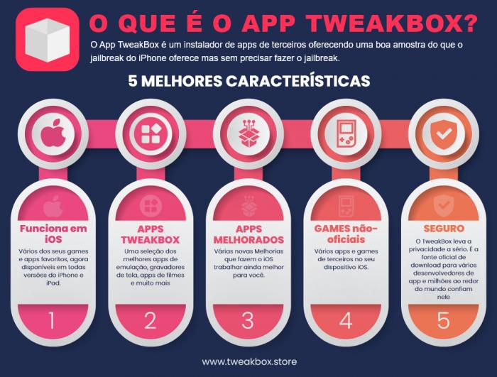 tweakbox Portuguese