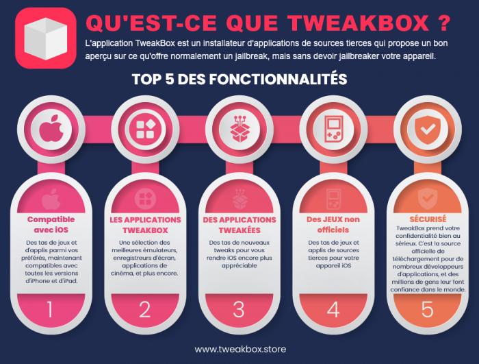 tweakbox french