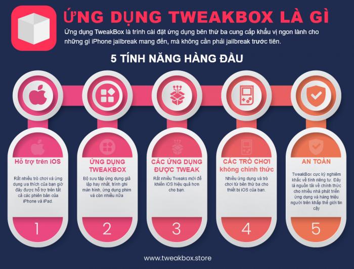 tweakbox app vietnamese