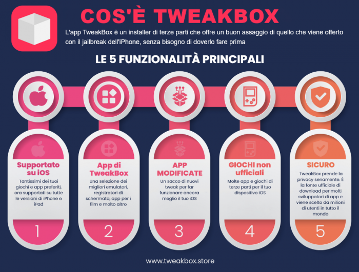 tweakbox Italian