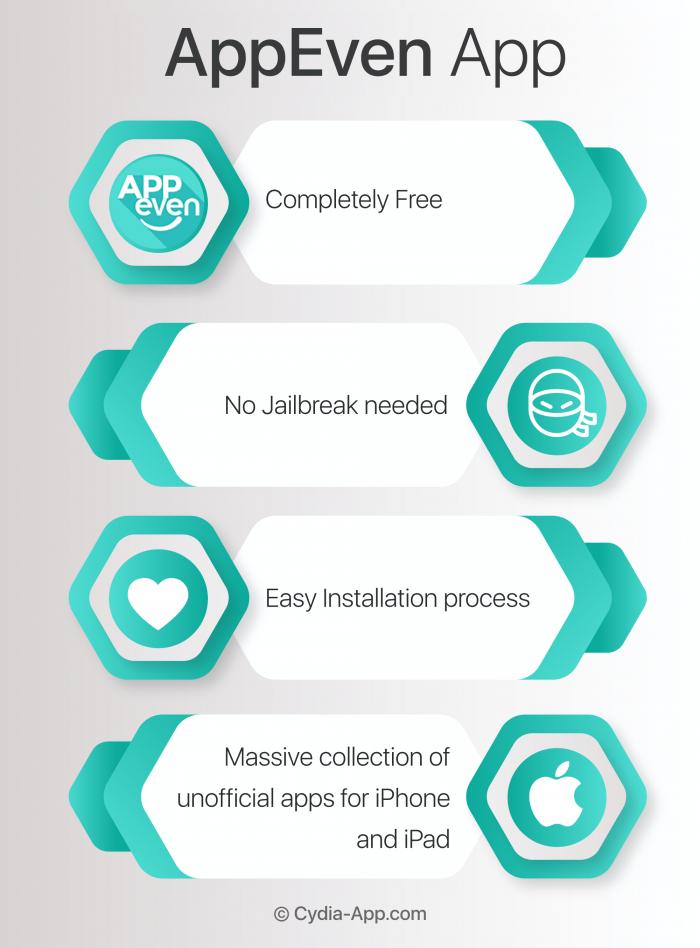 appeven-app-infographic