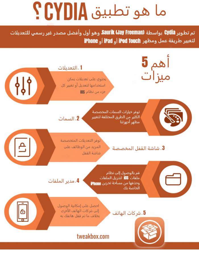cydia_app_infographic
